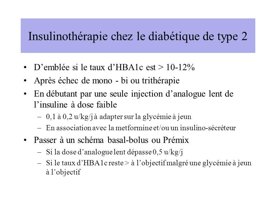 Insulinothérapie chez le diabétique de type 2