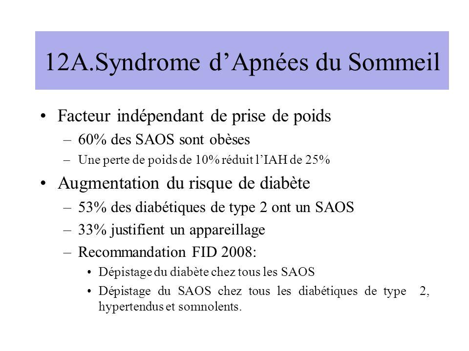 12A.Syndrome d'Apnées du Sommeil