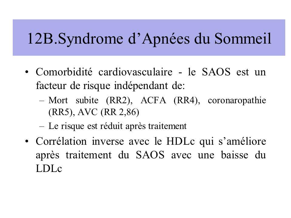 12B.Syndrome d'Apnées du Sommeil
