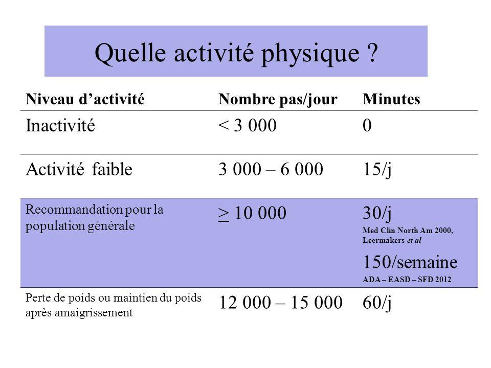 Quelle activité physique
