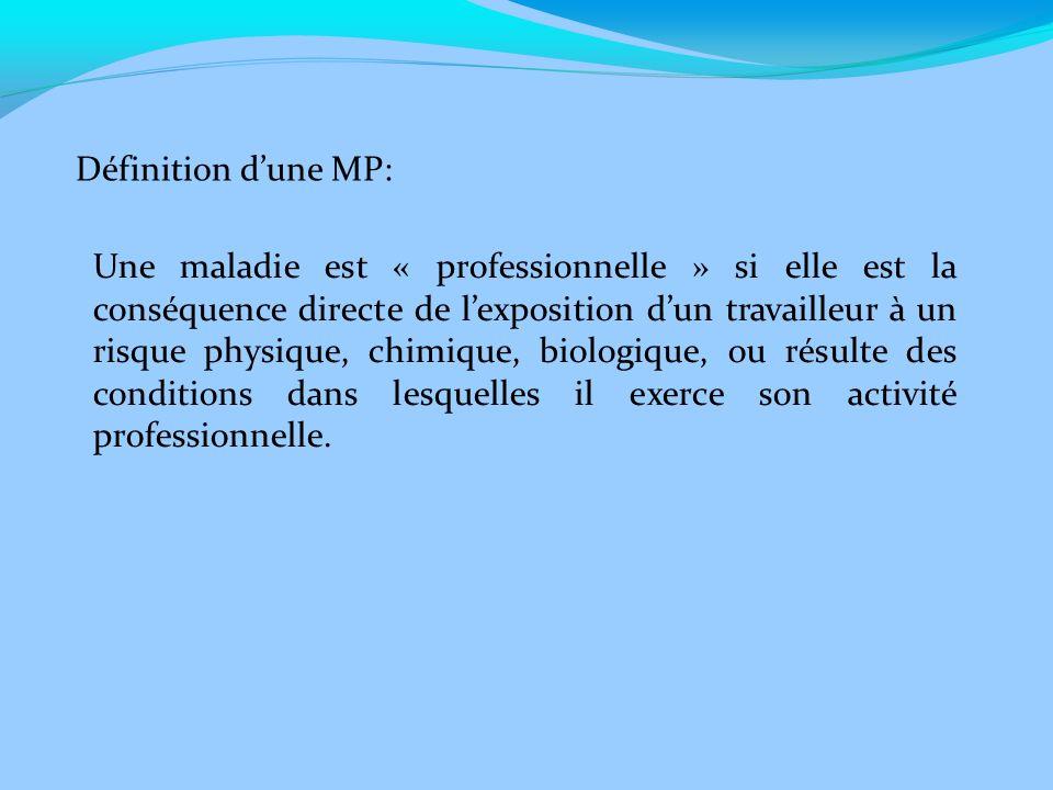 Définition d'une MP: