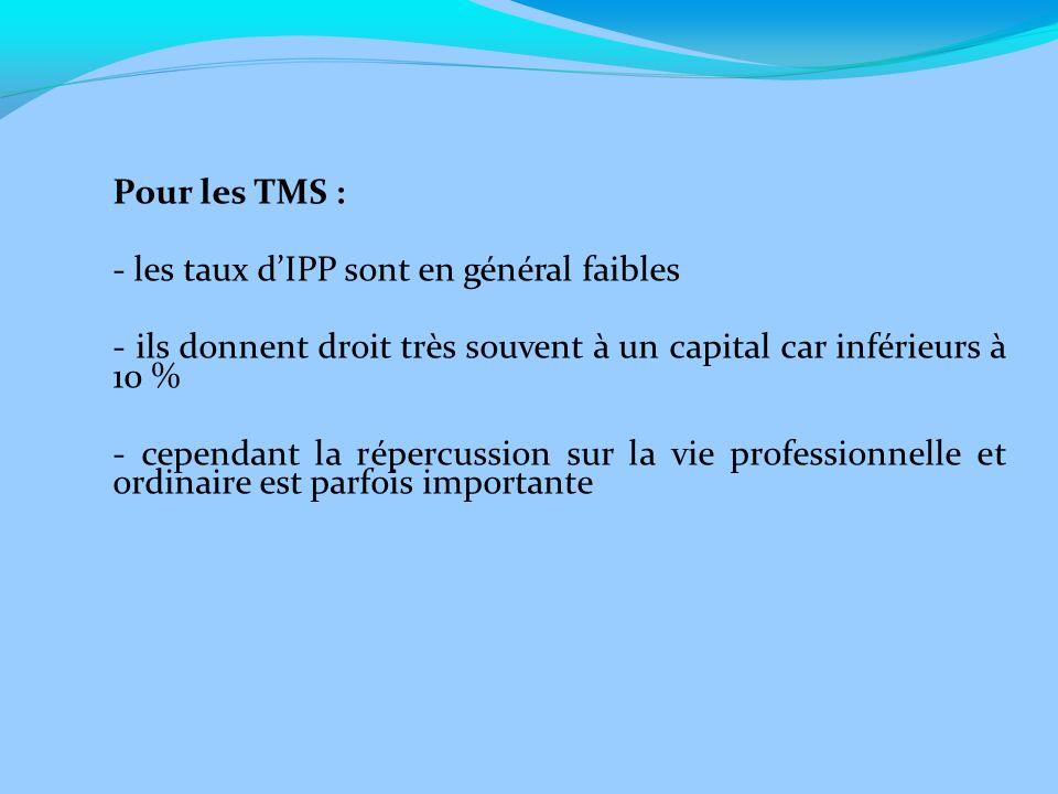 Pour les TMS : - les taux d'IPP sont en général faibles