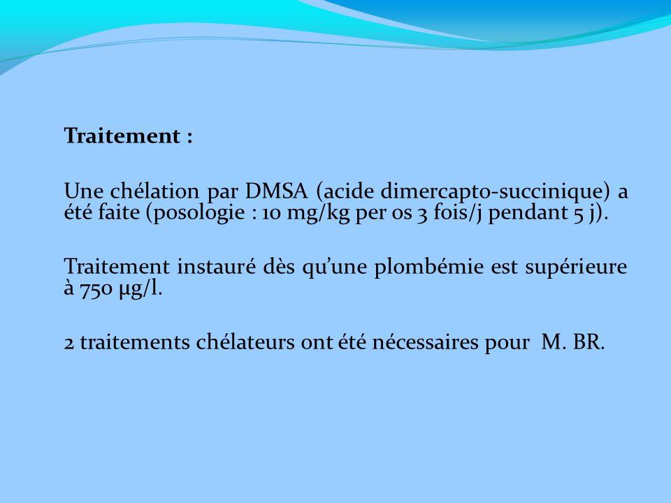 Traitement : Une chélation par DMSA (acide dimercapto-succinique) a été faite (posologie : 10 mg/kg per os 3 fois/j pendant 5 j).