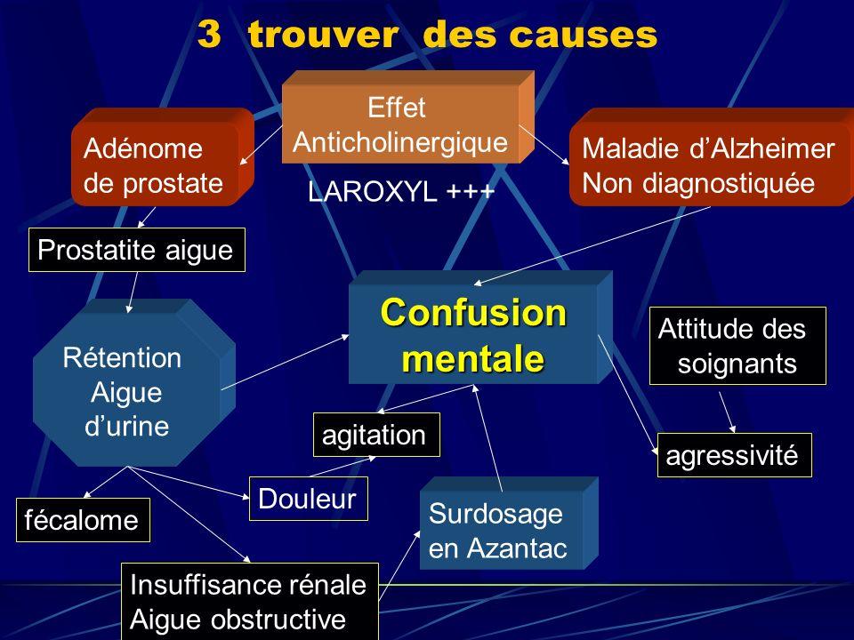 3 trouver des causes Confusion mentale Effet Anticholinergique Adénome