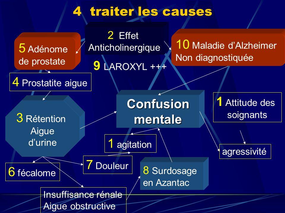 4 traiter les causes 10 Maladie d'Alzheimer 5 Adénome 9 LAROXYL +++