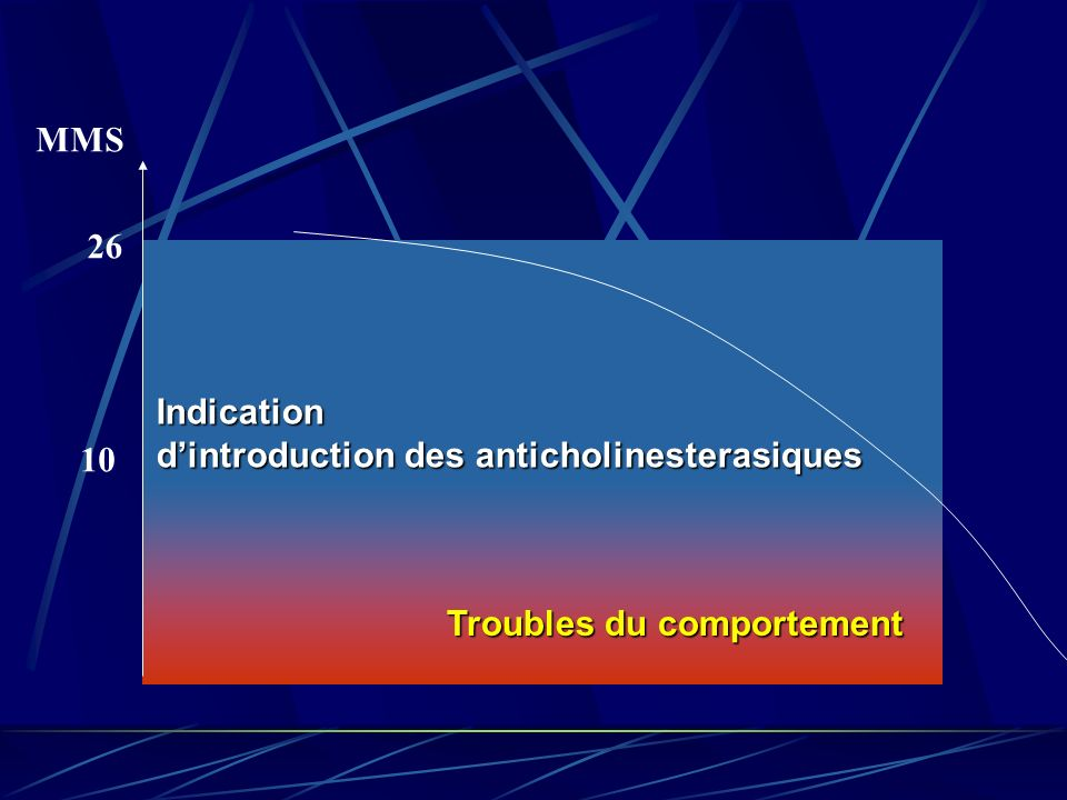 MMS 26 Indication d'introduction des anticholinesterasiques 10 Troubles du comportement