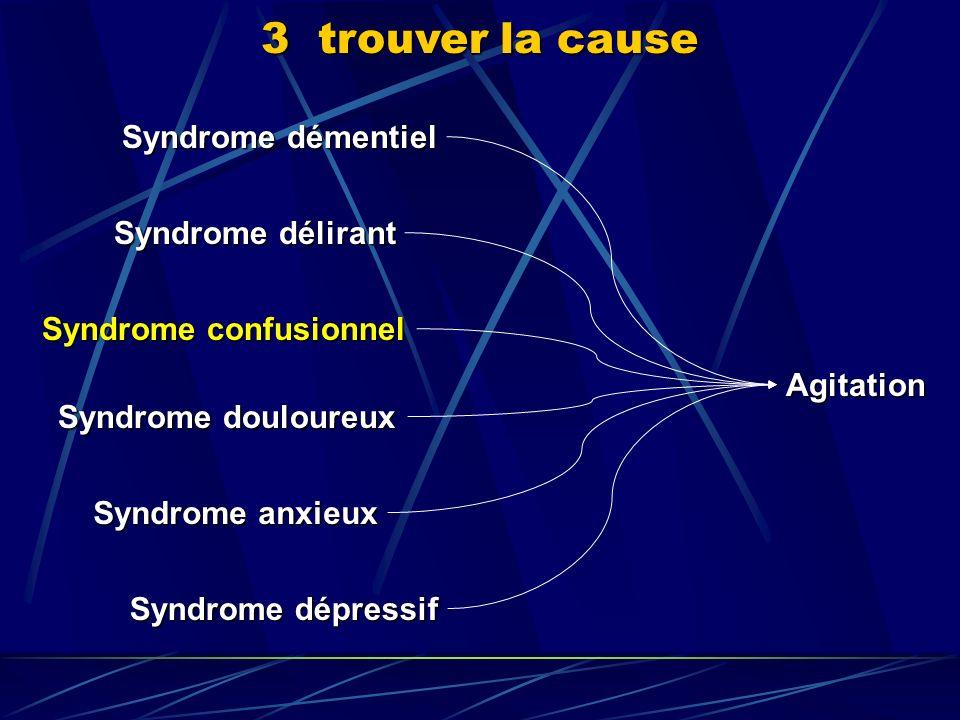 3 trouver la cause Syndrome démentiel Syndrome délirant