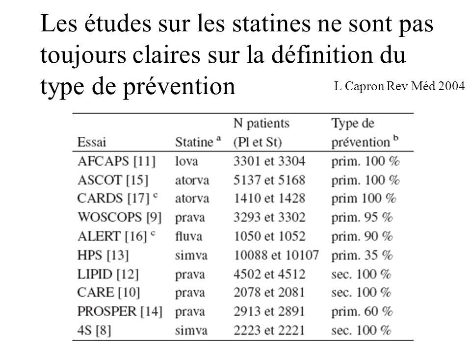 Les études sur les statines ne sont pas toujours claires sur la définition du type de prévention