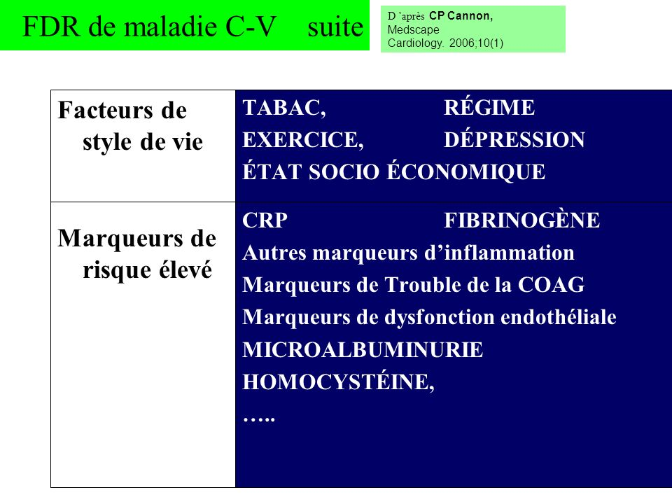 FDR de maladie C-V suite