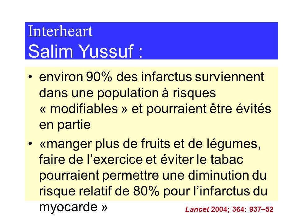 Interheart Salim Yussuf :