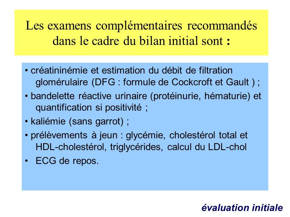Les examens complémentaires recommandés dans le cadre du bilan initial sont :