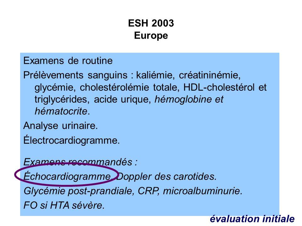 ESH 2003 Europe Examens de routine.