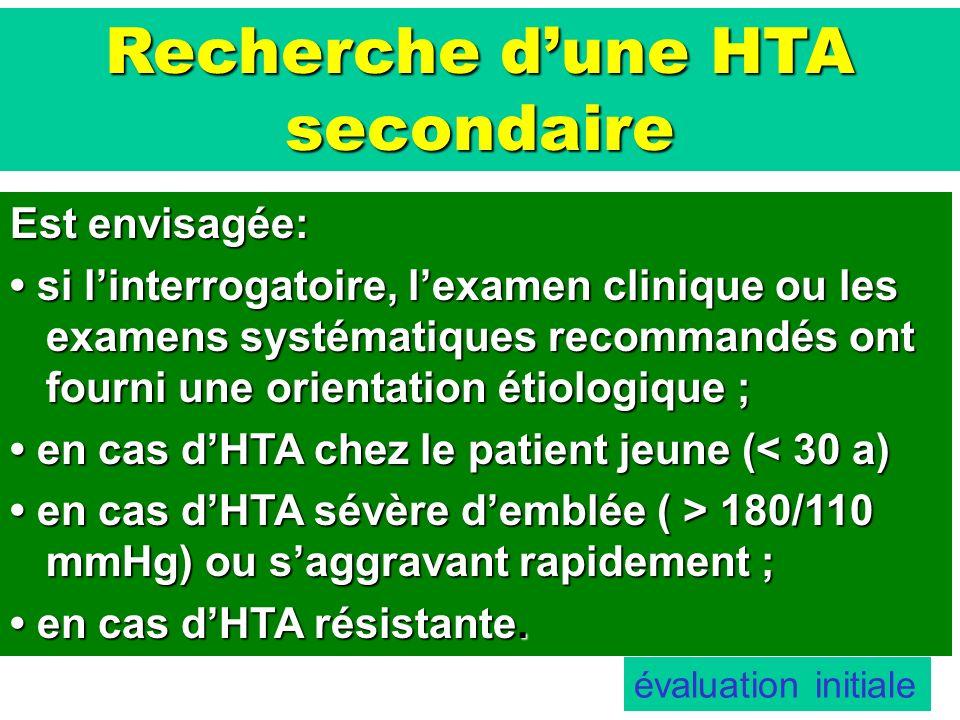 Recherche d'une HTA secondaire