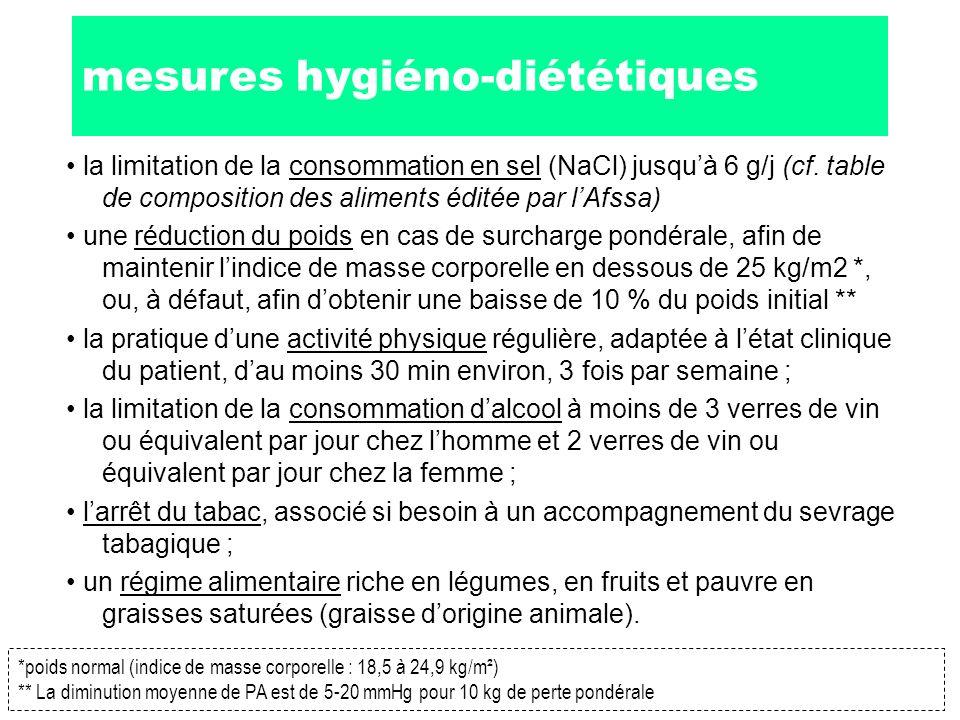 mesures hygiéno-diététiques
