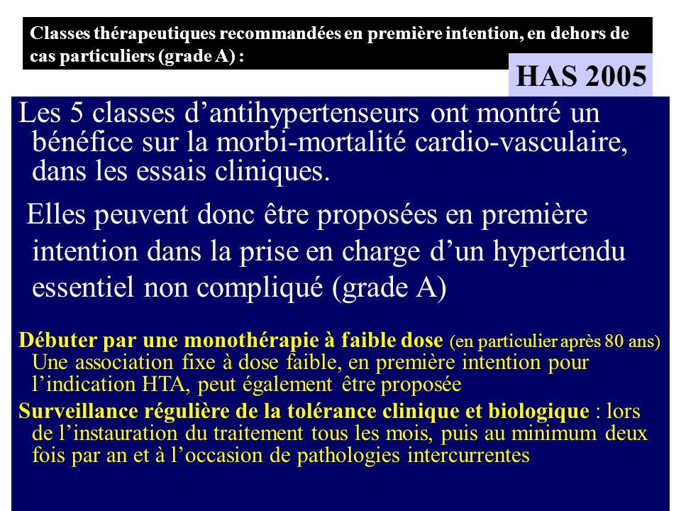 Classes thérapeutiques recommandées en première intention, en dehors de cas particuliers (grade A) :