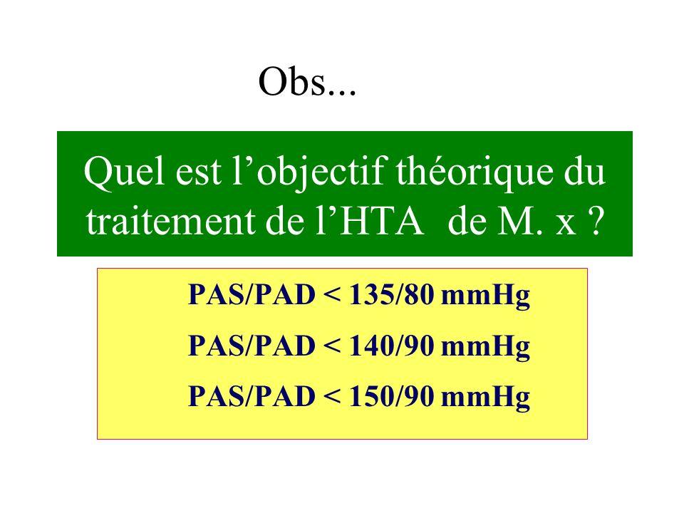 Quel est l'objectif théorique du traitement de l'HTA de M. x