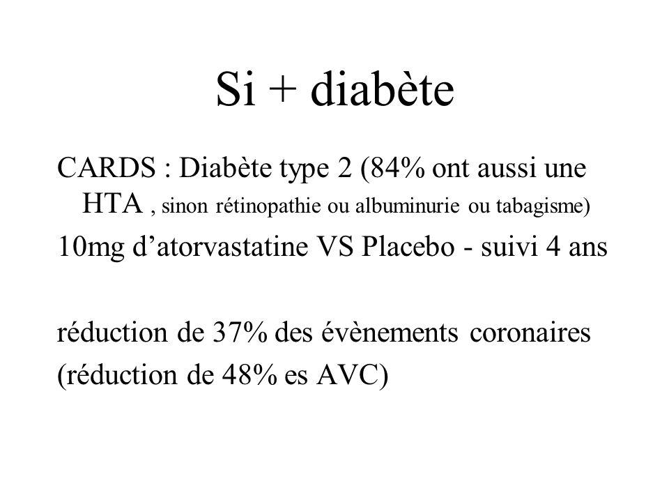 Si + diabèteCARDS : Diabète type 2 (84% ont aussi une HTA , sinon rétinopathie ou albuminurie ou tabagisme)