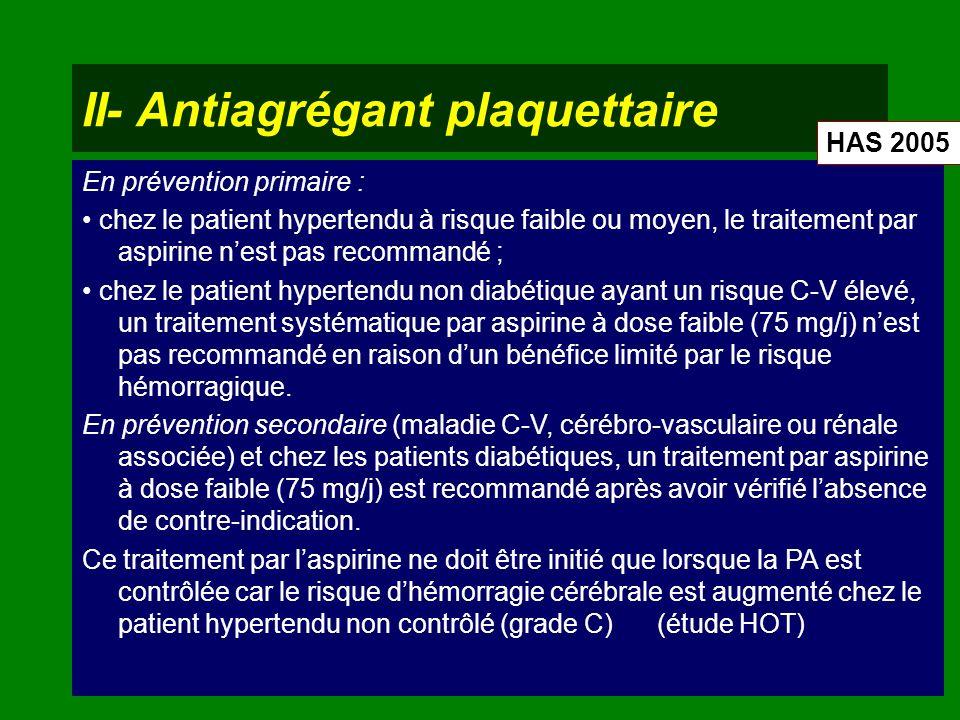II- Antiagrégant plaquettaire