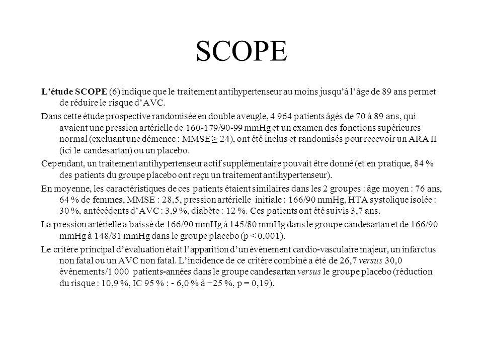 SCOPE L'étude SCOPE (6) indique que le traitement antihypertenseur au moins jusqu'à l'âge de 89 ans permet de réduire le risque d'AVC.