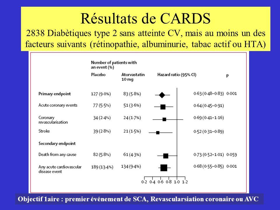 Résultats de CARDS 2838 Diabètiques type 2 sans atteinte CV, mais au moins un des facteurs suivants (rétinopathie, albuminurie, tabac actif ou HTA)