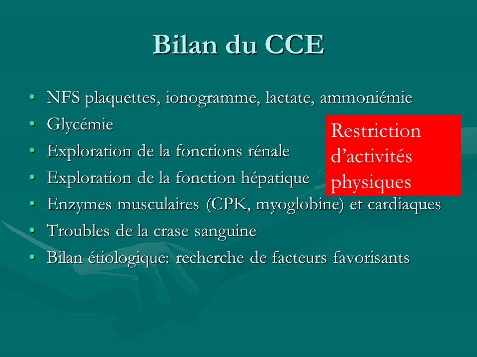 Bilan du CCE Restriction d'activités physiques
