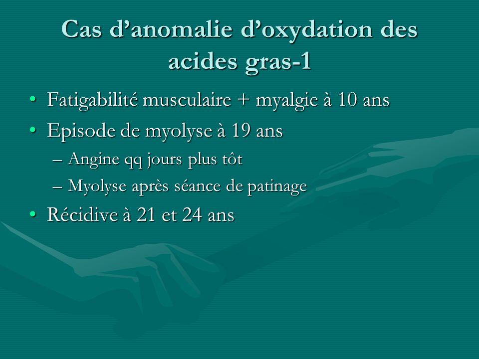 Cas d'anomalie d'oxydation des acides gras-1