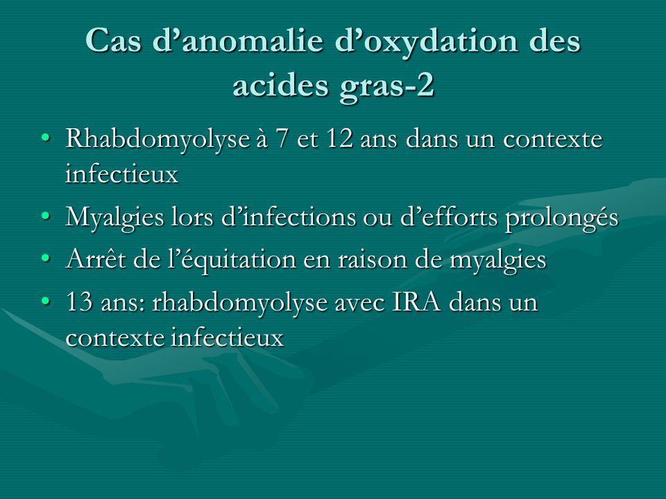 Cas d'anomalie d'oxydation des acides gras-2