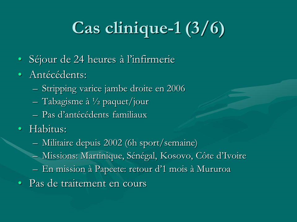 Cas clinique-1 (3/6) Séjour de 24 heures à l'infirmerie Antécédents: