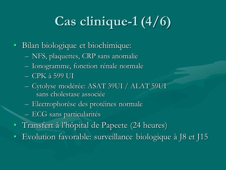 Cas clinique-1 (4/6) Bilan biologique et biochimique: