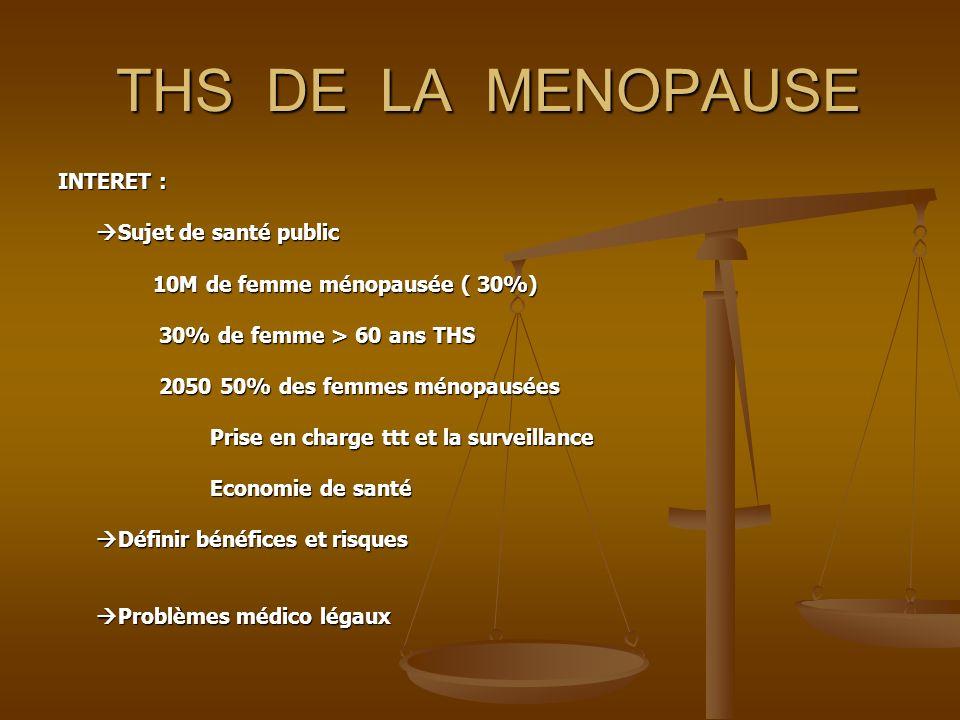 THS DE LA MENOPAUSE INTERET : Sujet de santé public