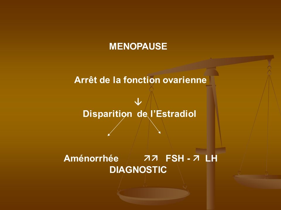 Arrêt de la fonction ovarienne  Disparition de l'Estradiol