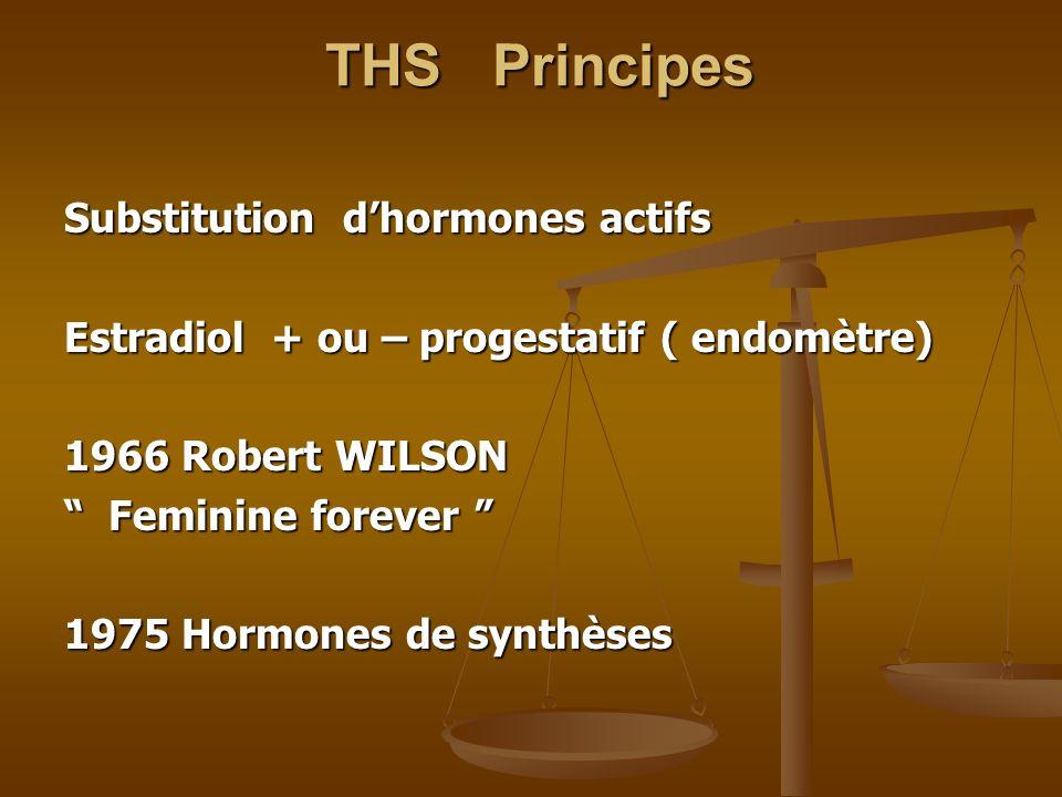 THS Principes Substitution d'hormones actifs