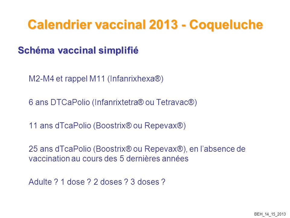 Calendrier vaccinal 2013 - Coqueluche