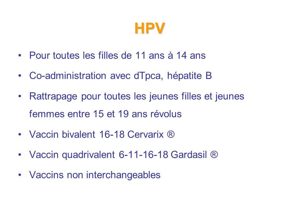 HPV Pour toutes les filles de 11 ans à 14 ans
