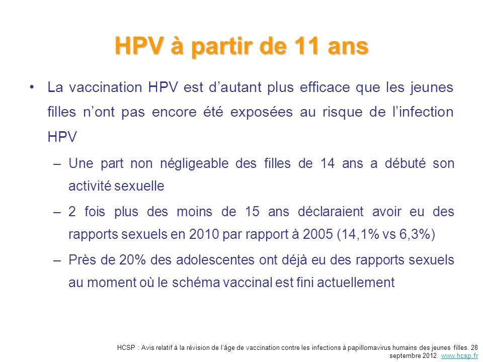 HPV à partir de 11 ans La vaccination HPV est d'autant plus efficace que les jeunes filles n'ont pas encore été exposées au risque de l'infection HPV.