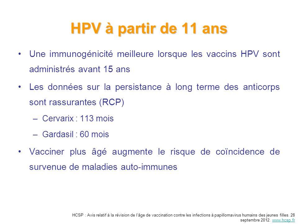 HPV à partir de 11 ans Une immunogénicité meilleure lorsque les vaccins HPV sont administrés avant 15 ans.