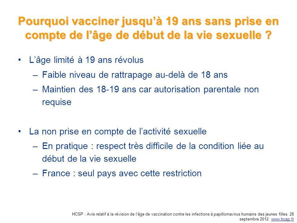 Pourquoi vacciner jusqu'à 19 ans sans prise en compte de l'âge de début de la vie sexuelle
