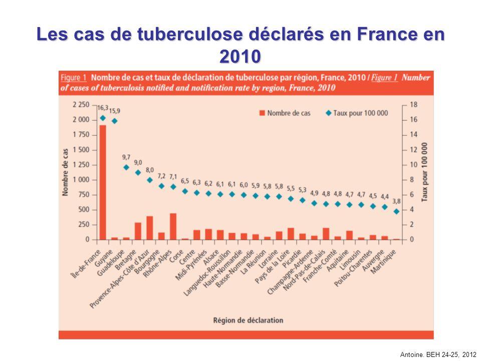 Les cas de tuberculose déclarés en France en 2010