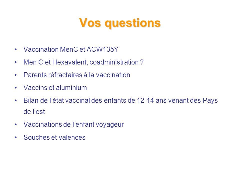 Vos questions Vaccination MenC et ACW135Y
