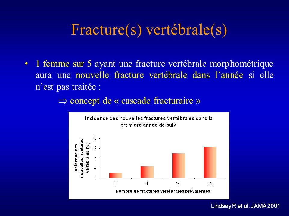 Fracture(s) vertébrale(s)
