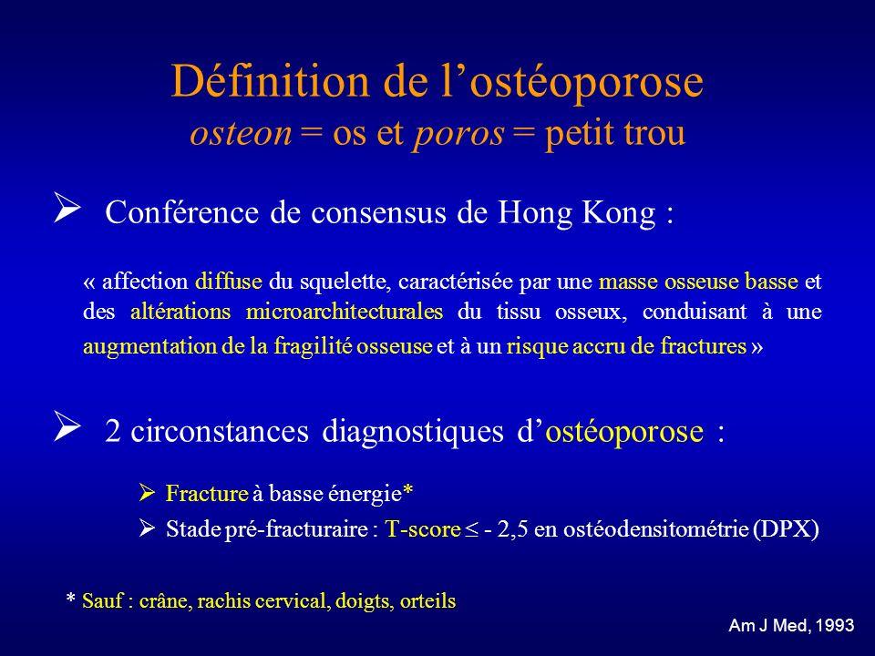 Définition de l'ostéoporose osteon = os et poros = petit trou