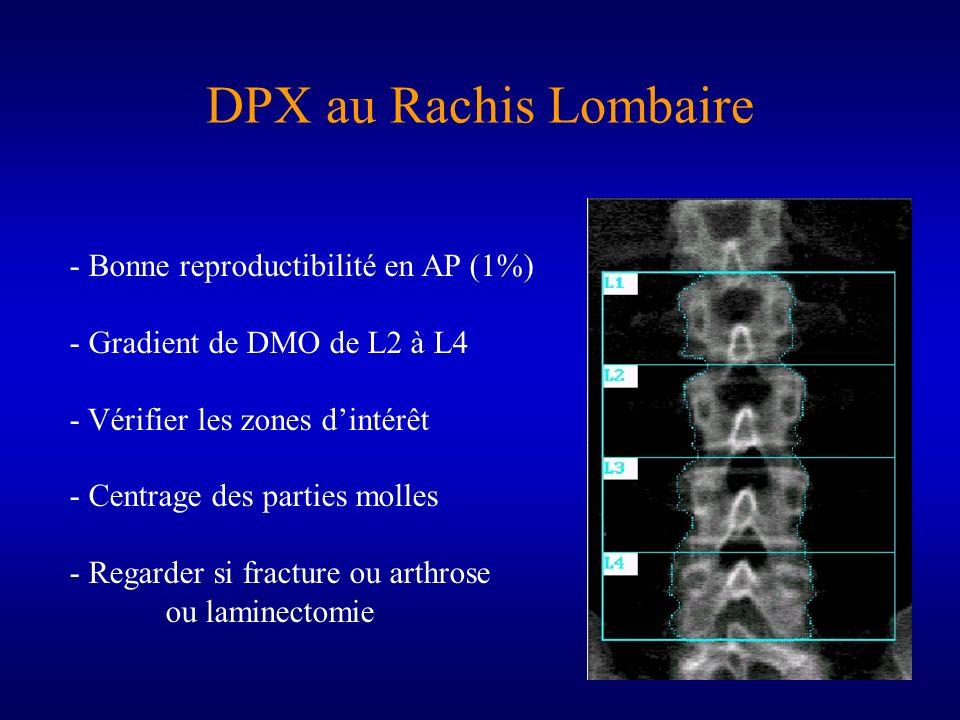 DPX au Rachis Lombaire Bonne reproductibilité en AP (1%)
