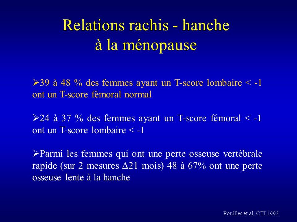 Relations rachis - hanche à la ménopause