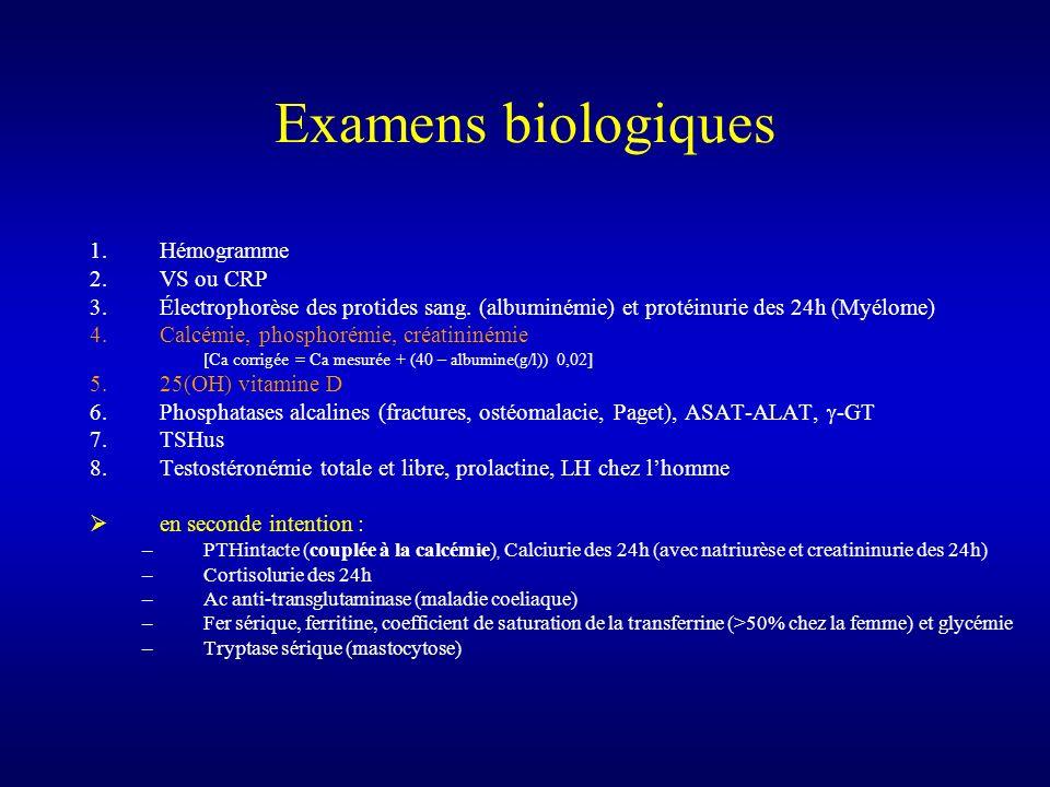 Examens biologiques Hémogramme VS ou CRP