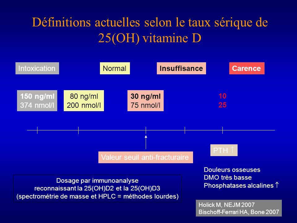 Définitions actuelles selon le taux sérique de 25(OH) vitamine D