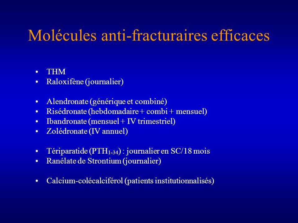Molécules anti-fracturaires efficaces