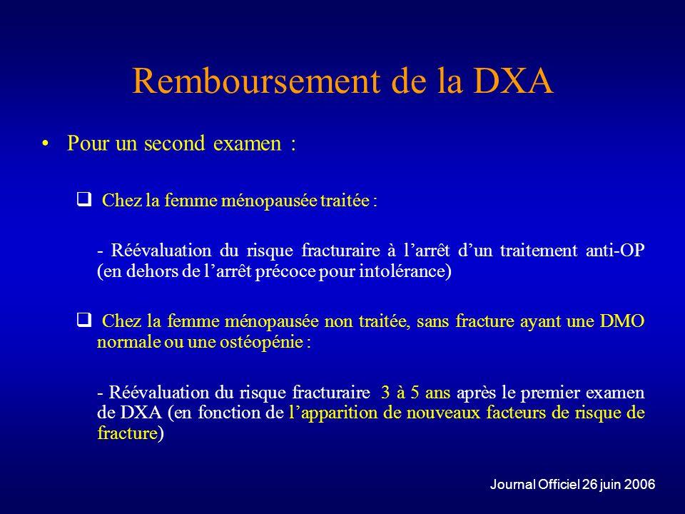 Remboursement de la DXA