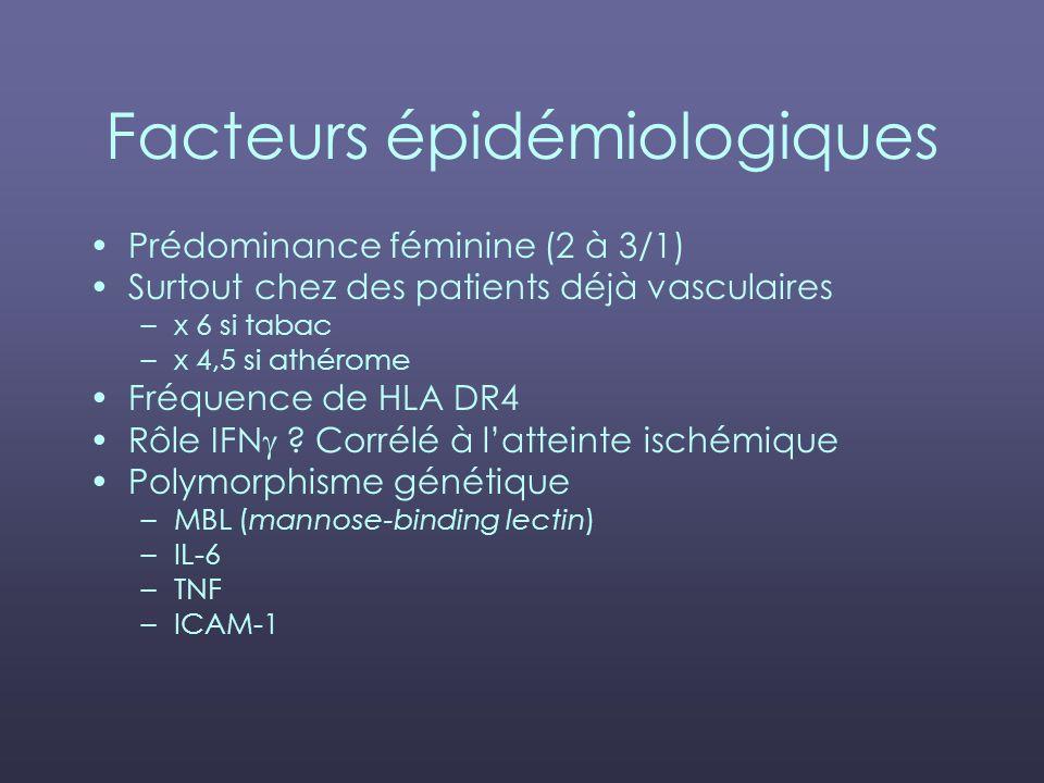 Facteurs épidémiologiques