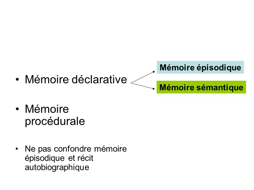Mémoire déclarative Mémoire procédurale Mémoire épisodique