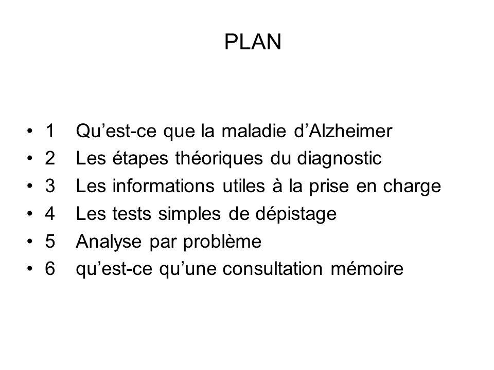 PLAN1 Qu'est-ce que la maladie d'Alzheimer. 2 Les étapes théoriques du diagnostic. 3 Les informations utiles à la prise en charge.